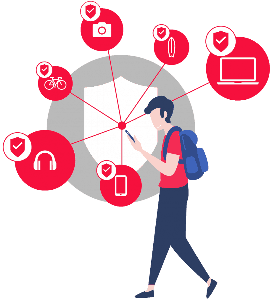 AKKO phone and electronics insurance